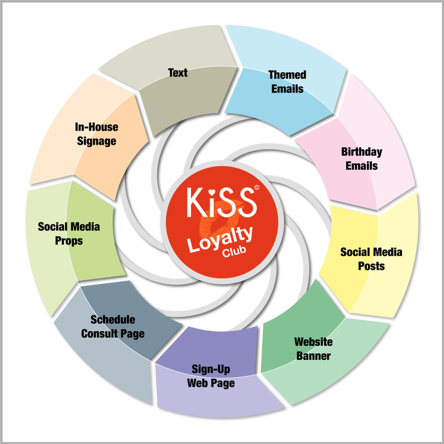 KiSS Loyalty Club Marketing Done for You
